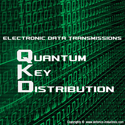 Electronic Data Transmissions - Quantum Key Distribution (QKD)