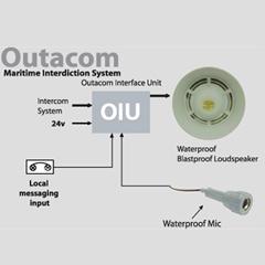 Outacom Communications System