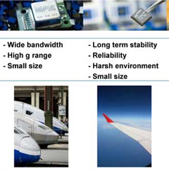 Colibrys product capabilities