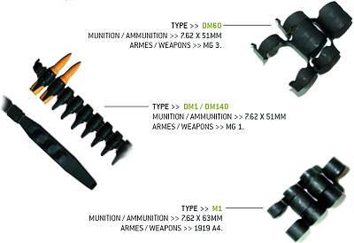 Ammunition Accessories