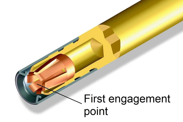 Early Engagement Point