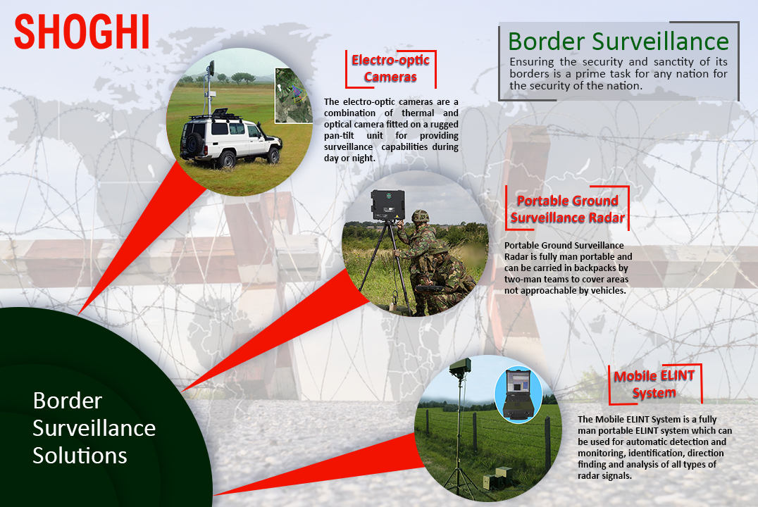 Border Surveillance Ensuring security
