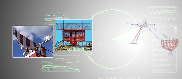 Avionics-Surveillance Radars